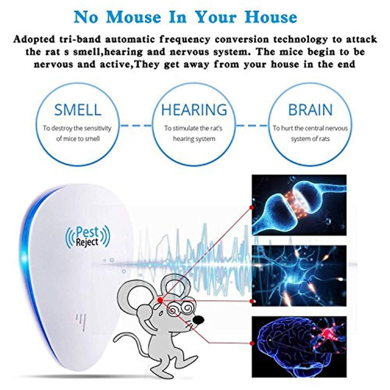 Ultrasonic Pest Repeller Electronic Pest Control Repellent Reject Plug in for Insect, Mouse, Rats, Spiders, Fleas, Roaches, Bed Bugs, Mosquitoes, Eco-Friendly, Human & Pet Safe(4 Packs)