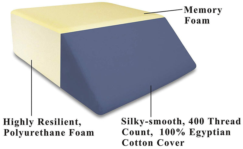 "InteVision Ortho Bed Wedge Pillow with a 400 Thread Count, 100% Egyptian Cotton Cover (8"" x 21"" x 24"")"