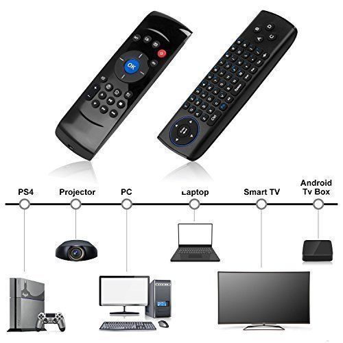 IR Learning Remote Wireless Mini Keyboard for Smart TV Samsung LG ROKU TCL Sony C2