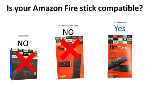 Fire TV/Fire Stick Ready FAST LAN ETHERNET Adapter for Firestick & USB OTG Cable