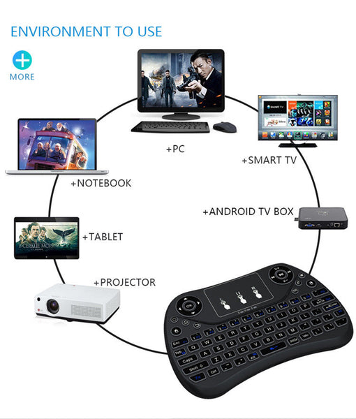 BACKLIT Bluetooth Wireless Keyboard for nVidia Shield, Android, Sony TV, Mi Box w/Backlight