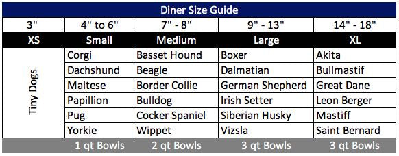 Dog Diner Size Guide Elevated Dog Bowls
