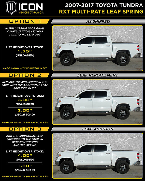 Tundra RXT Stages 1-3