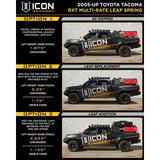 '05-Current Toyota Tacoma Suspension System - Stage 10 Suspension Icon Vehicle Dynamics