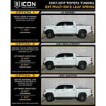 '07-Current Toyota Tundra RXT Multi Rate Leaf Spring Kit Suspension Icon Vehicle Dynamics
