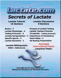 Secrets of Lactate Testing Online Course