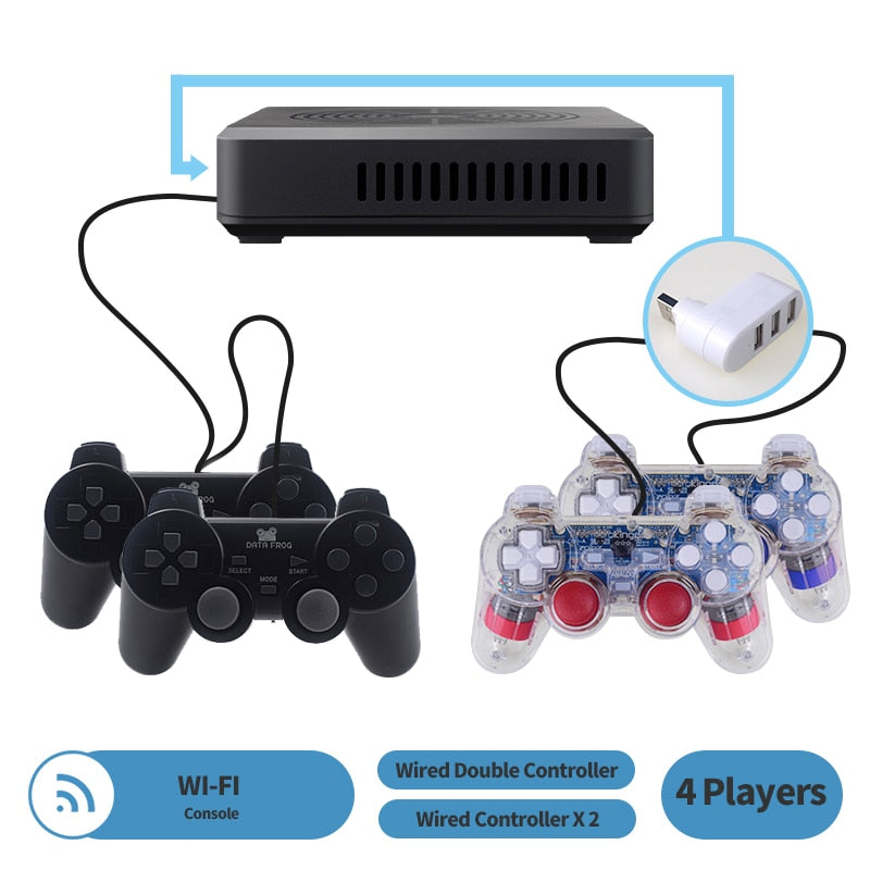 WIFI Video Game Console Support HDMI Output