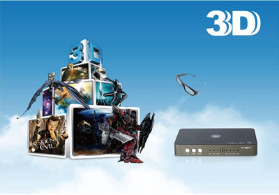 2D to 3D Converter Box - Blindly Shop