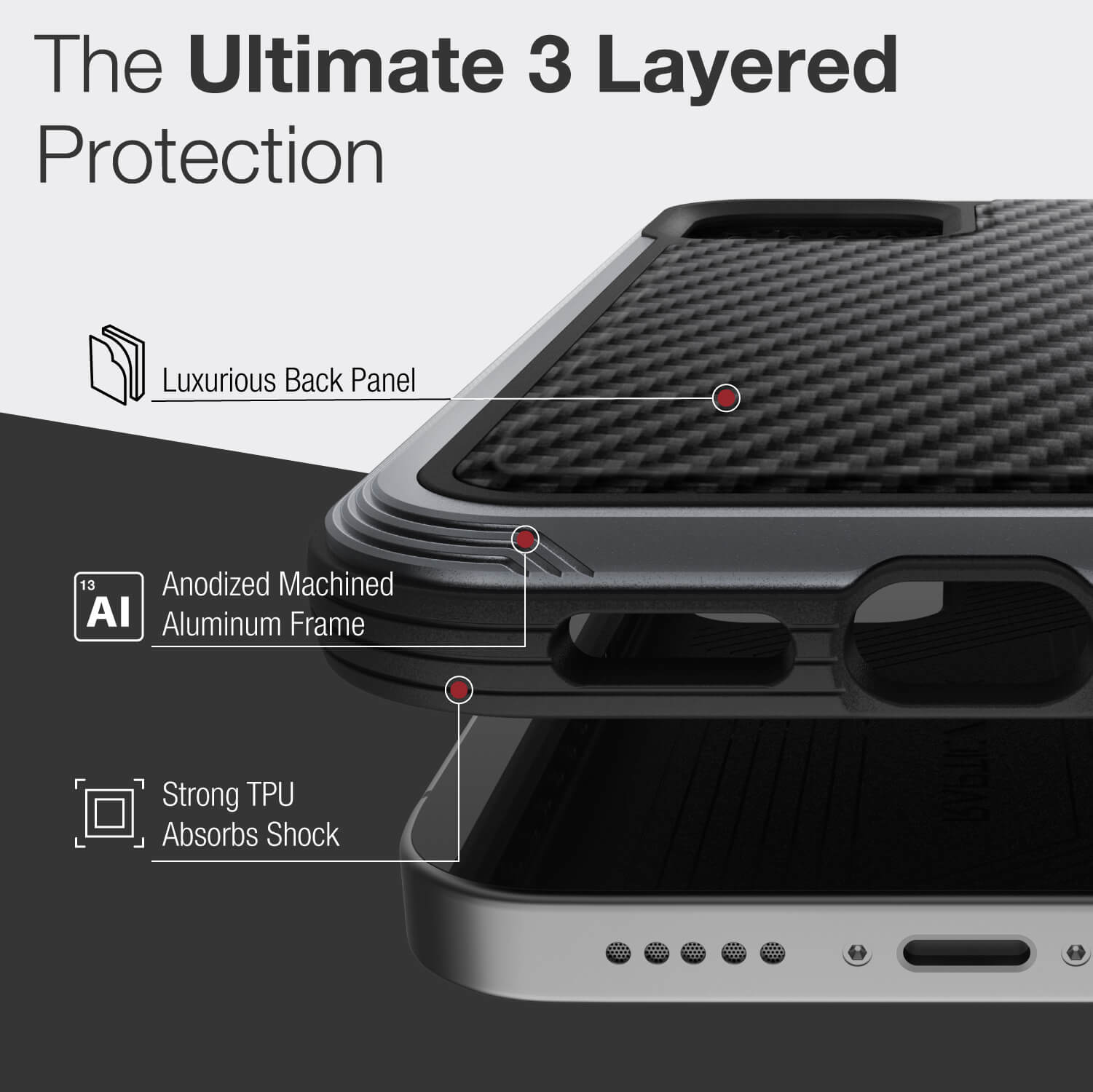 Infographic showing the case has three layers of protection for your iPhone 12