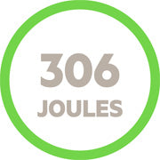 Surge Protection Up To 306 Joules