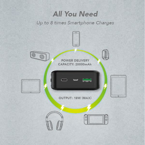 Urban PowerBank 18W 20,000mAh