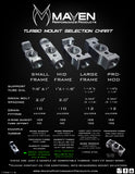 Maven turbo mount selection chart