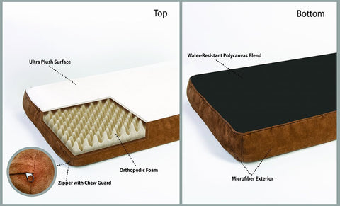 BioBubble BIO-70277918 Deluxe Dog Bed