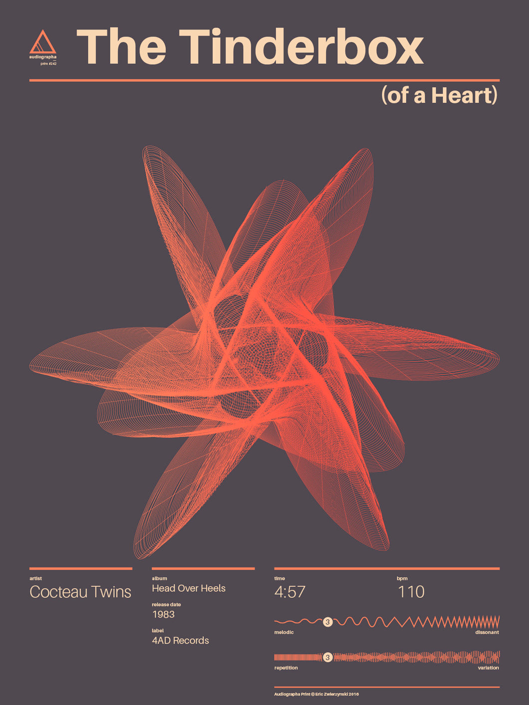 Cocteau Twins: The Tinderbox