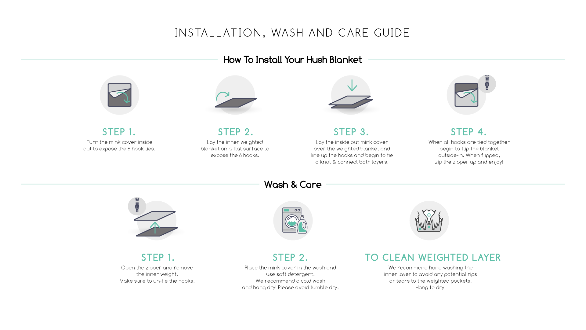 Hush Blankets Installation, Wash and Care step by step Guide