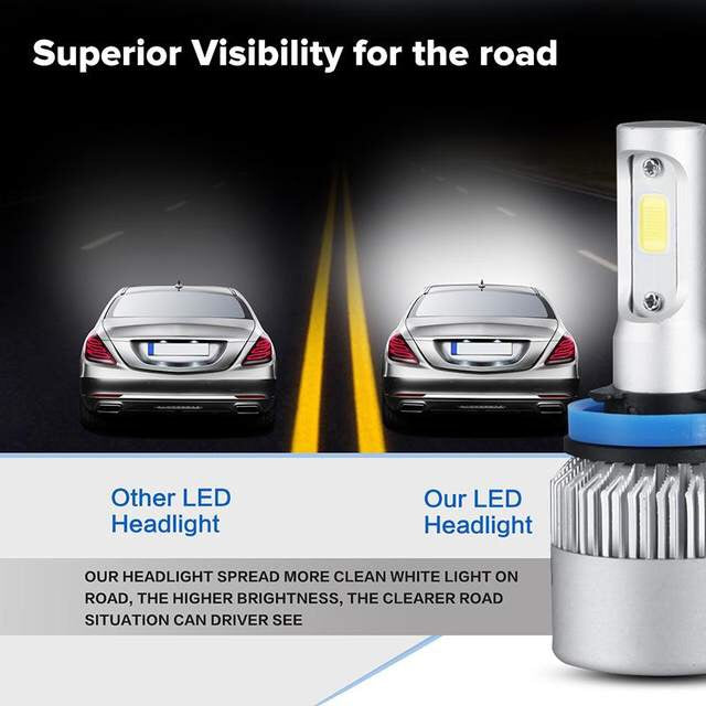 H3 Osram led headlights, easy install , 72 Watts - BrightSparkLedCo