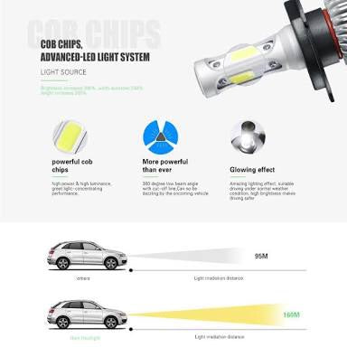 H7 Osram led headlights, easy install , 72 Watts - BrightSparkLedCo