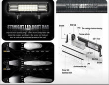 "32"" Led Light Bar - BrightSparkLedCo"