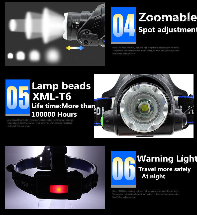 Zoomable LED Headlamp Rechargeable Headlight 35000LM Cree - BrightSparkLedCo