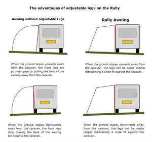 cheap Kampa Rally  caravan awnings