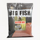 Dynamite Margin Mix Groundbait 1.8kg