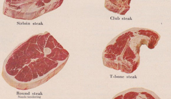 Fireside Topic: What is your favorite cut of steak?