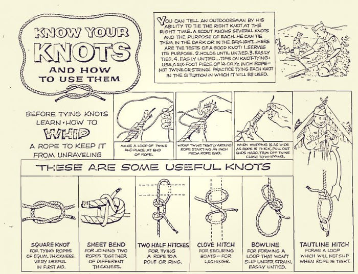 Knot Tying Fundamentals