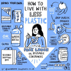 A Mindful Choice to Use Less Plastic