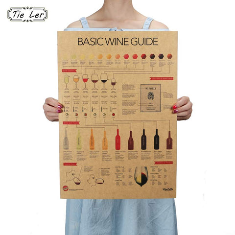 Retro Style Kitchen Wine Guide Poster