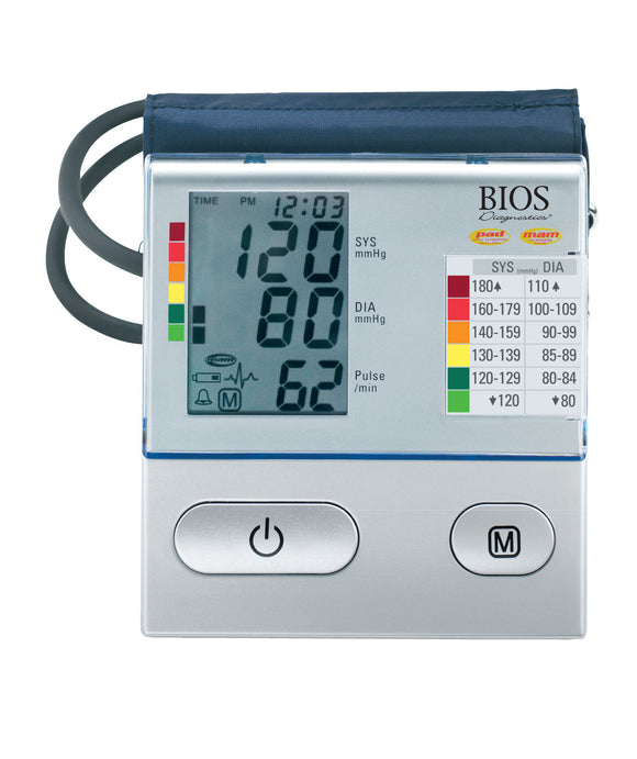 Automatic Plus Blood Pressure Monitor
