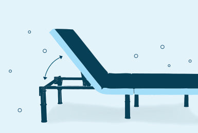 Sleeping with a Partner on an Adjustable Bed Frame