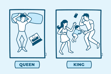King and Queen Mattress Size Comparison Chart