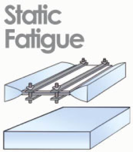 Static Fatigue