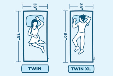 Twin and Twin XL Mattress Size Comparison