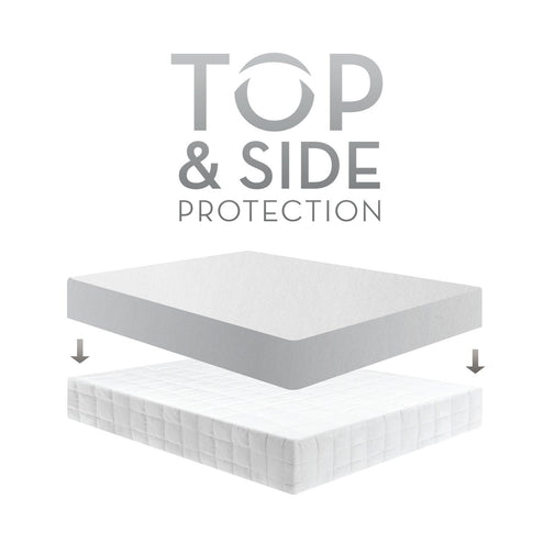 Example of Mattress Protection