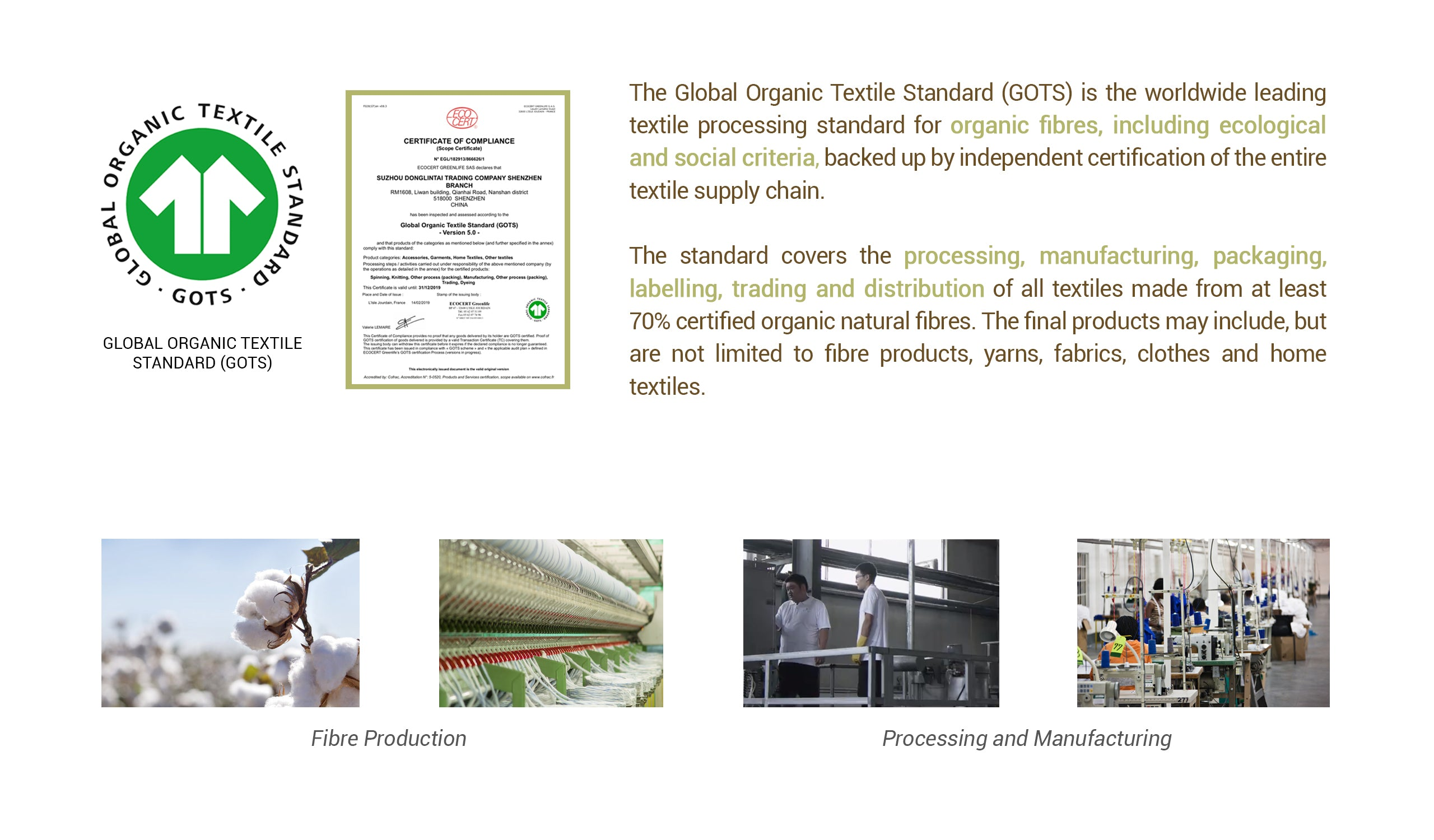 Our processes are ensured to meet The Global Organic Textile Standards - Blara Organic House