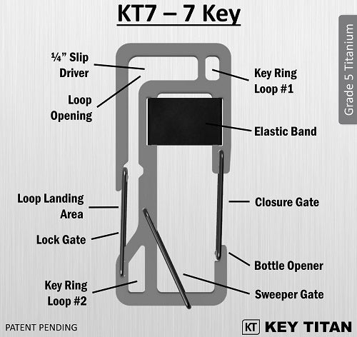 KT7 Key Titan Carabiner Features