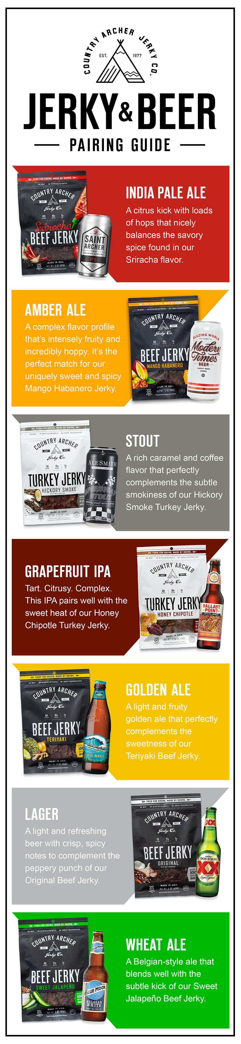 Country Archer Jerky and Beer Pairing Guide