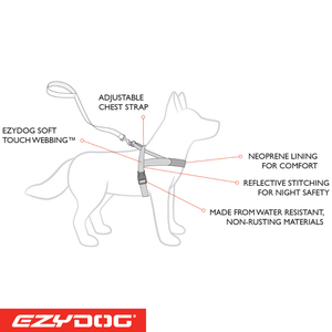 EzyDog Quick Fit Harness Diagram