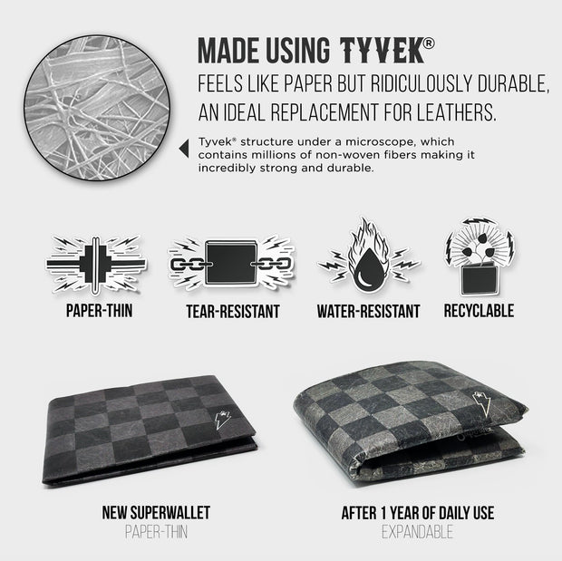 Maarakesh Travel Wallet - Supervek.com