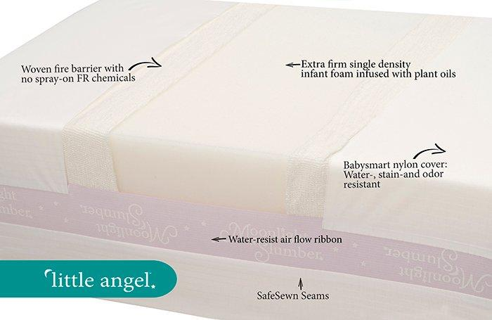"Little Dreamer 5"" Crib Mattress - LITTLE ANGEL All Foam Crib Mattress - One Firmness"