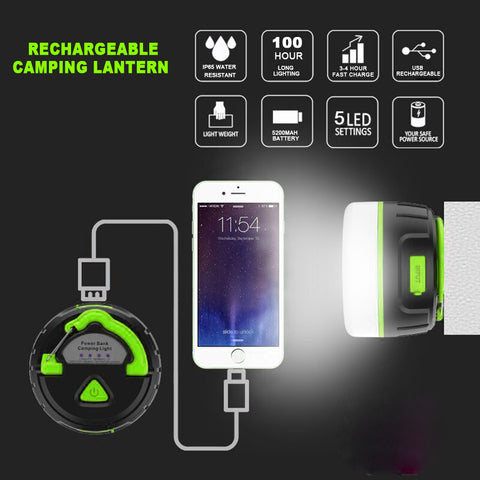 Portable 5200mAh Camping LED