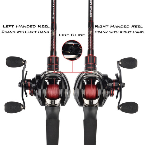 Legend High Speed 7.0:1 Baitcasting Reel