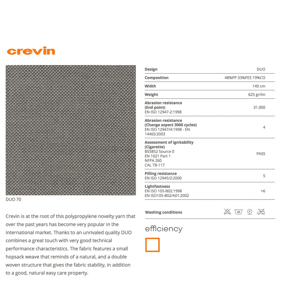 Crevin Fabric Duo