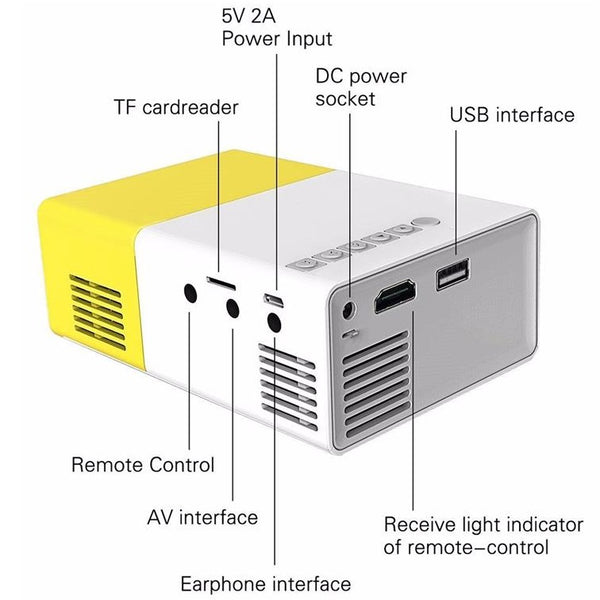 Specifications of Portable Palmtop Projector