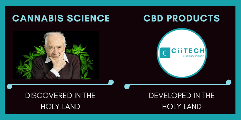 CiiTECH Ltd.  UK CBD Shop