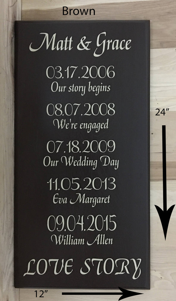 12x24 brown wooden sign with cream lettering for family home decor.