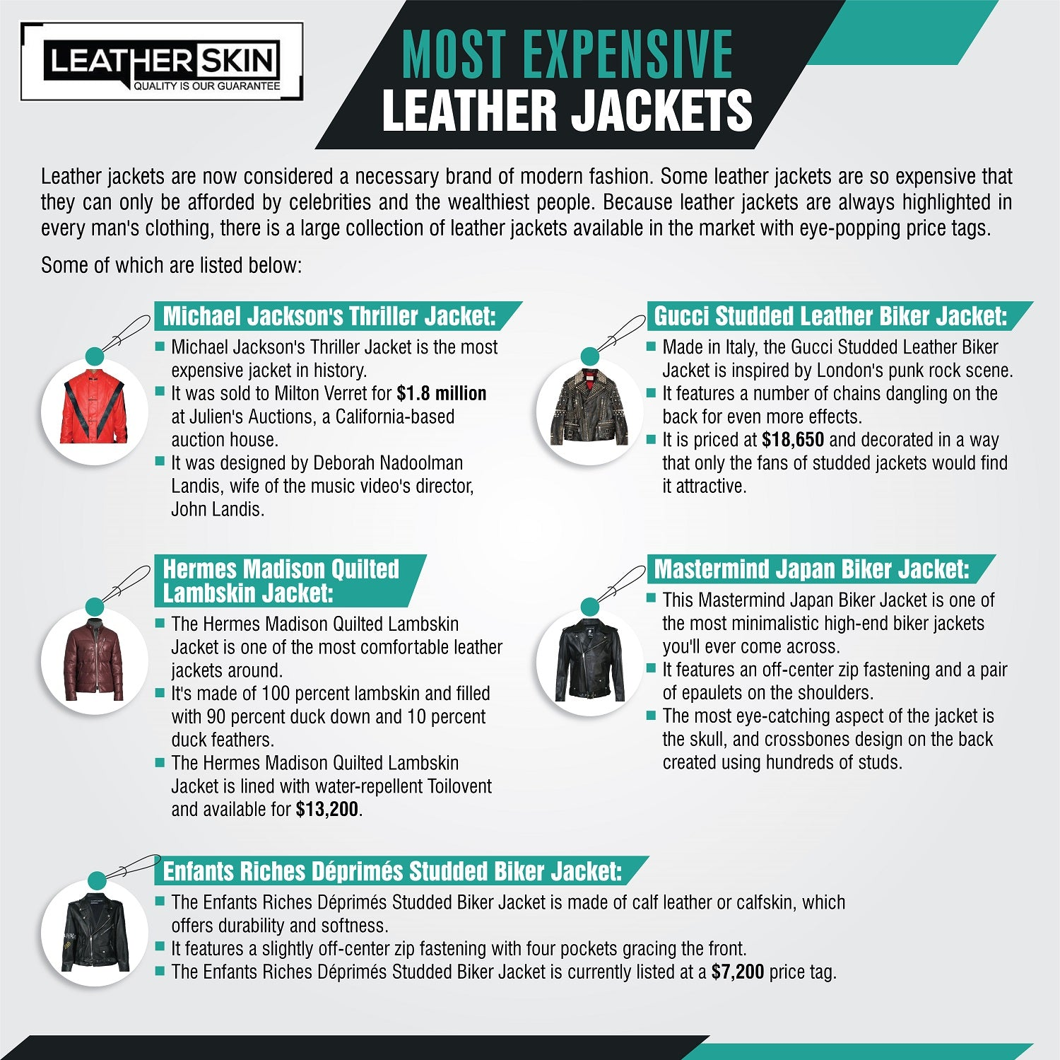 Infographic Most Expensive Leather Jacket