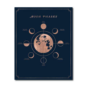 Moon Phases Wall Art Print