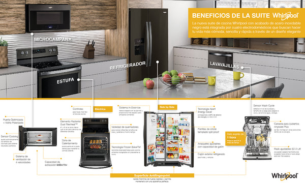 Beneficios de la Suite Whirlpool